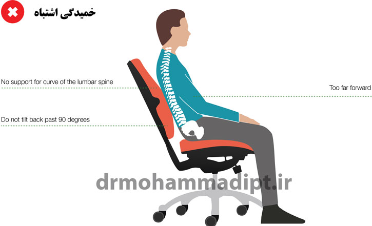 slouch bad posture 1